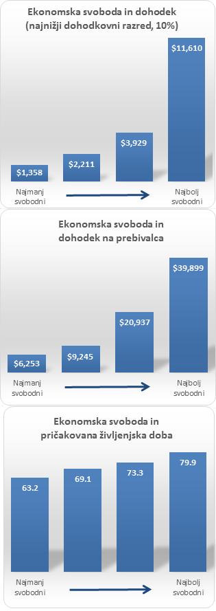Ekonomska svoboda kot katalizator, 2014