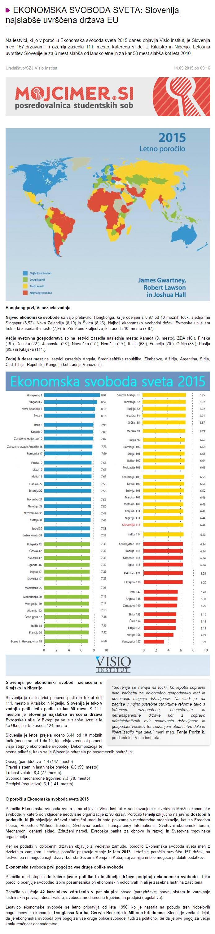 screencapture-www-regionalobala-si-novica-ekonomska-svoboda-sveta-2015-1443092517354