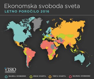 ekonomska-svoboda-sveta-letno-porocilo-2016